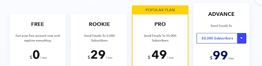 Pabbly Email Marketing App Pricing